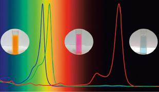 合成された色素と吸収スペクトル