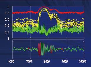 数理的に解析された地震波